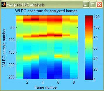 Image Processing Projects Using Matlab for PHDMTechBTech